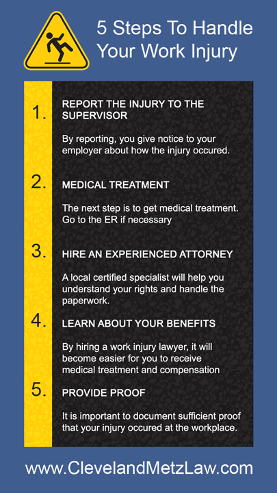 5 steps to handle your work injury